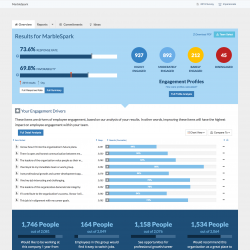 Simplify robust survey data with easy-to-use reporting dashboards.